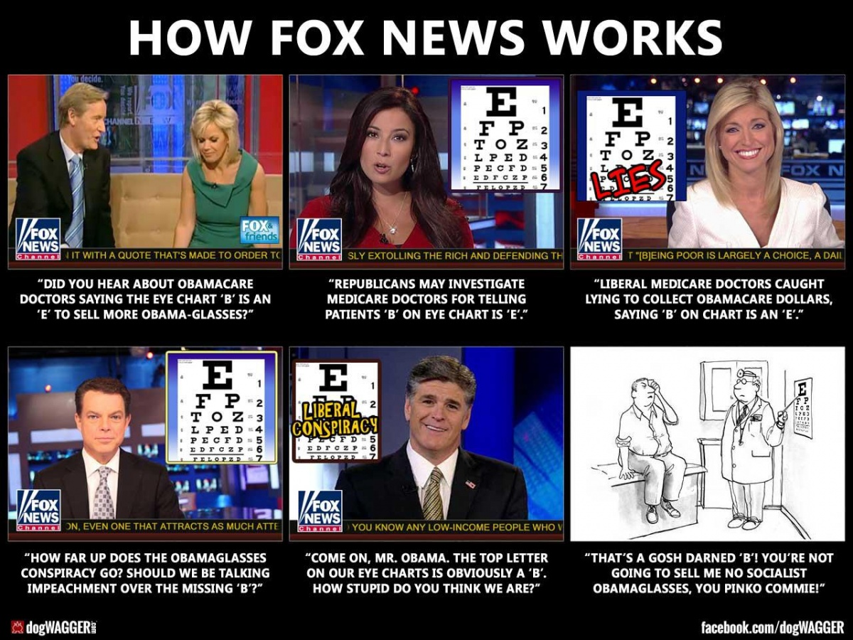 how-fox-news-works
